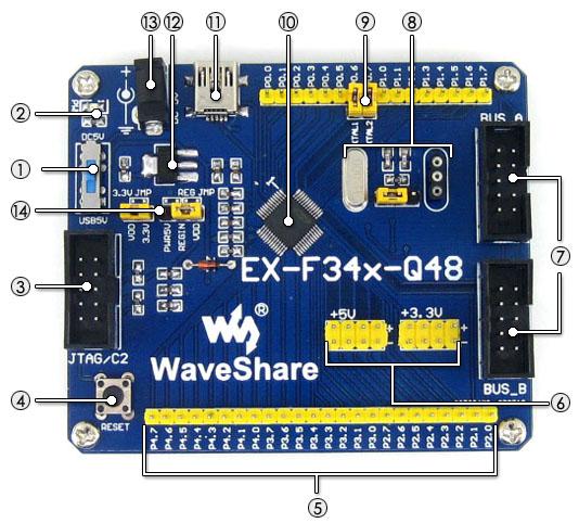 EX-F34x-Q48 introduction