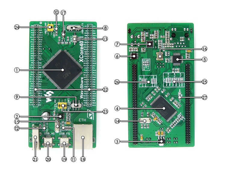 STM32F407IGT6 development board on board resource
