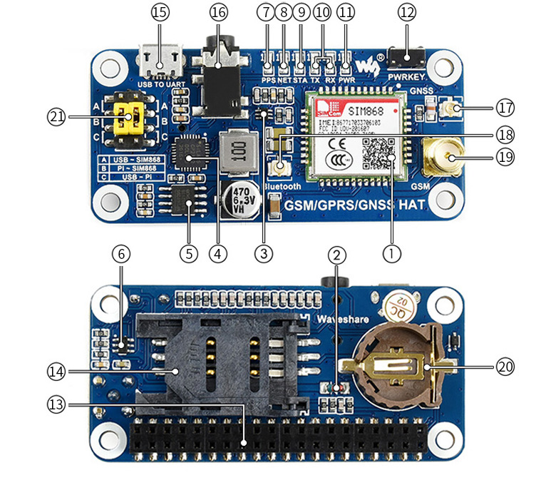 Gsm/Gprs/Gnss/Bluetooth Hat For Raspberry Pi : rhydoLABZ INDIA