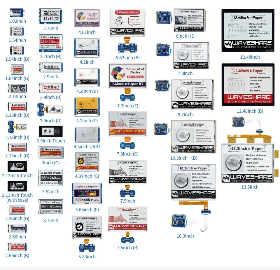 resolução de 400x300, com controlador incorporado, comunicando através da interface spi